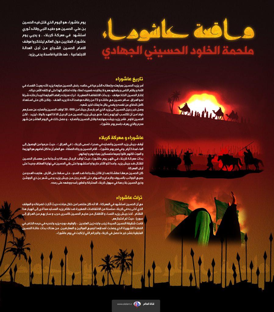 واقعة عاشوراء - ملحمة الخلود الحسيني الجهادي